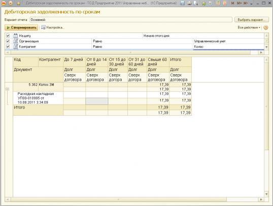 Отчет Дебеторская задолженность по срокам